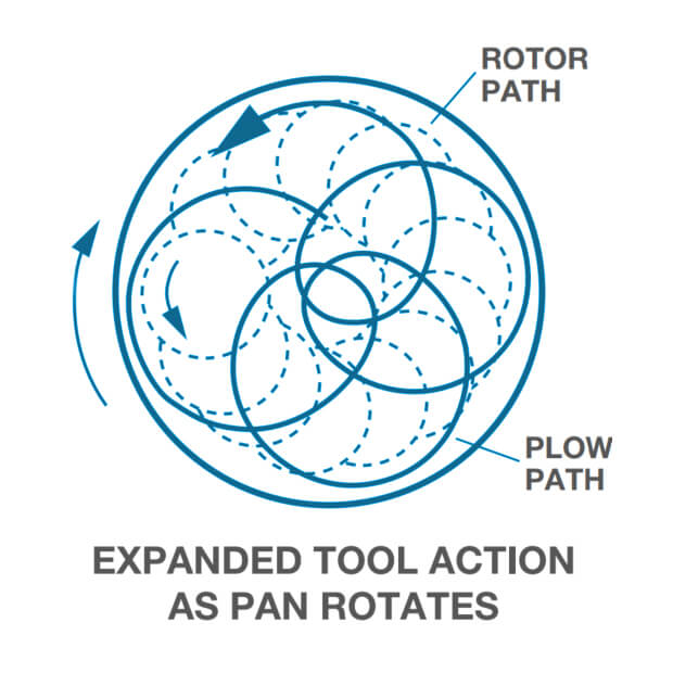 Mixer Pan Tool Action