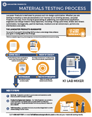 materials-testing-process-infographic-thumbnail